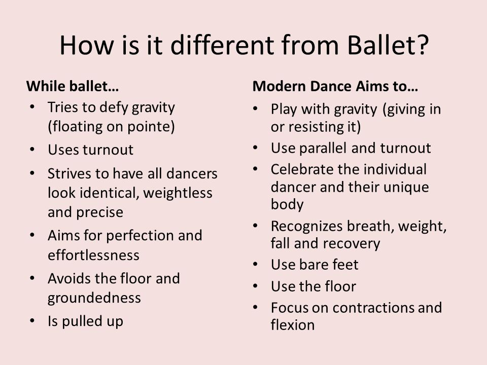 How is it different from Ballet