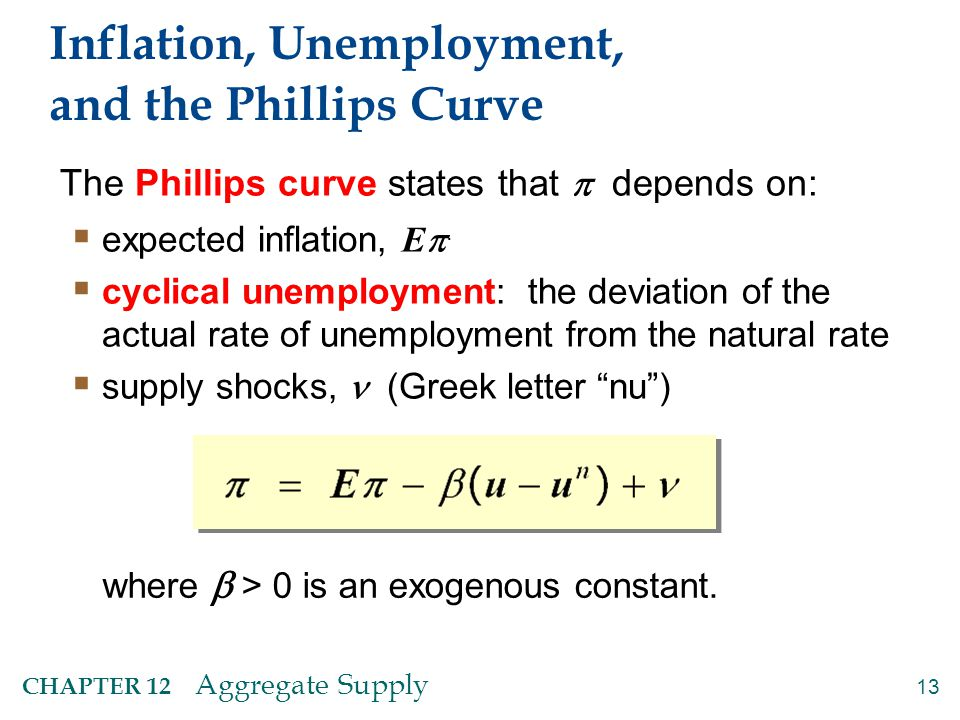 Deriving the Phillips Curve from SRAS