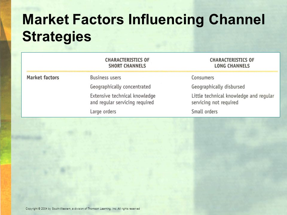Market Factors Influencing Channel Strategies