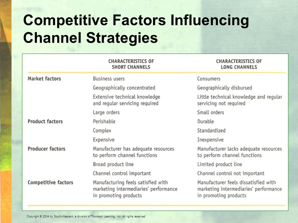 Competitive Factors Influencing Channel Strategies
