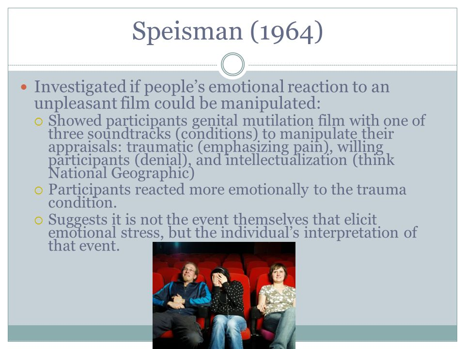 Speisman (1964) Investigated if people's emotional reaction to an unpleasant film could be manipulated: