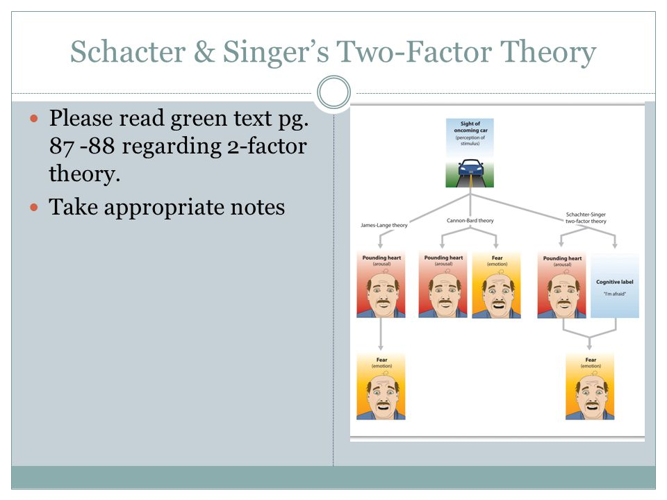 Schacter & Singer's Two-Factor Theory