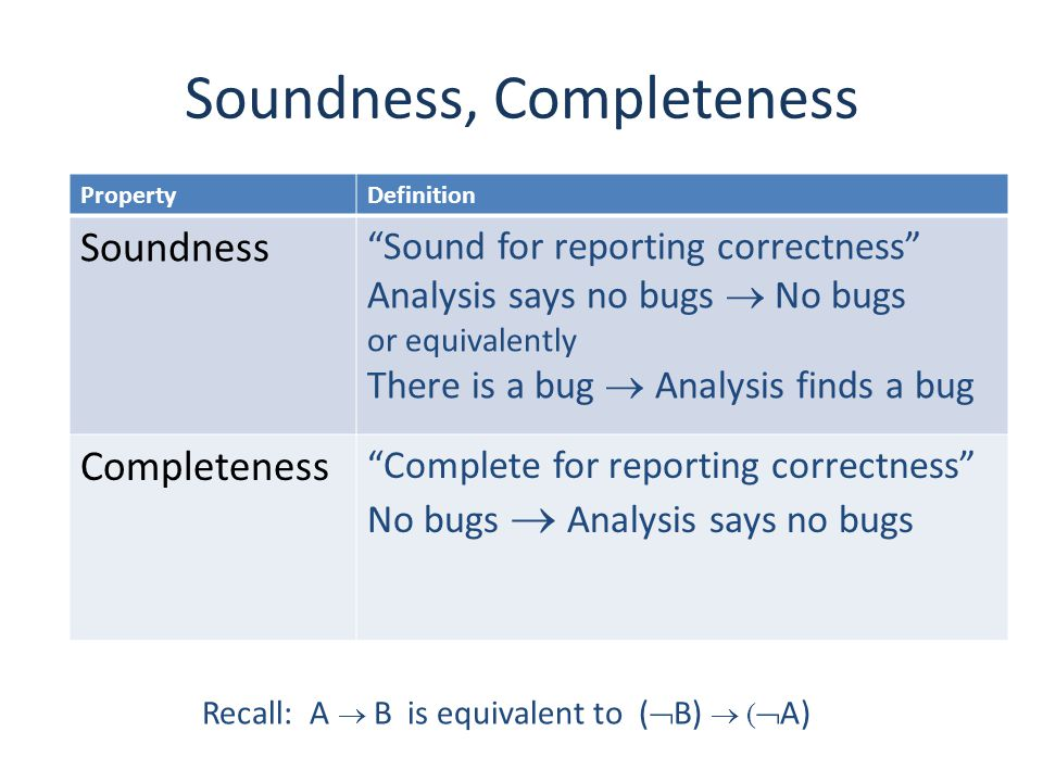 Soundness, Completeness