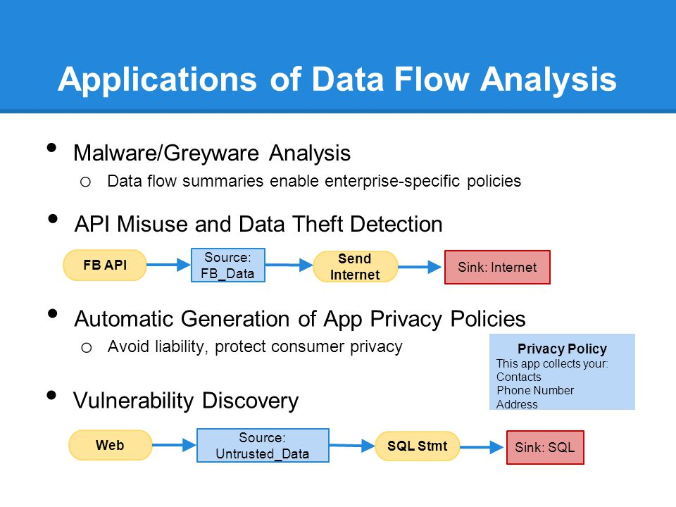 Applications of Data Flow Analysis