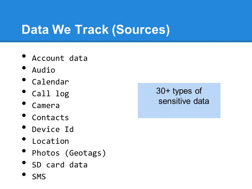 Data We Track (Sources)