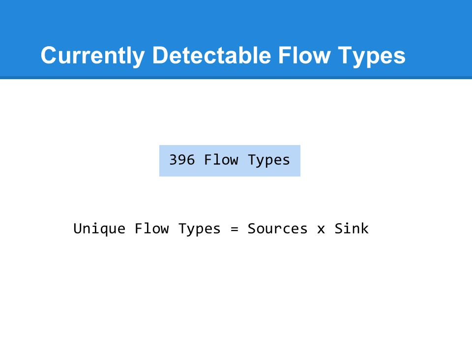 Currently Detectable Flow Types