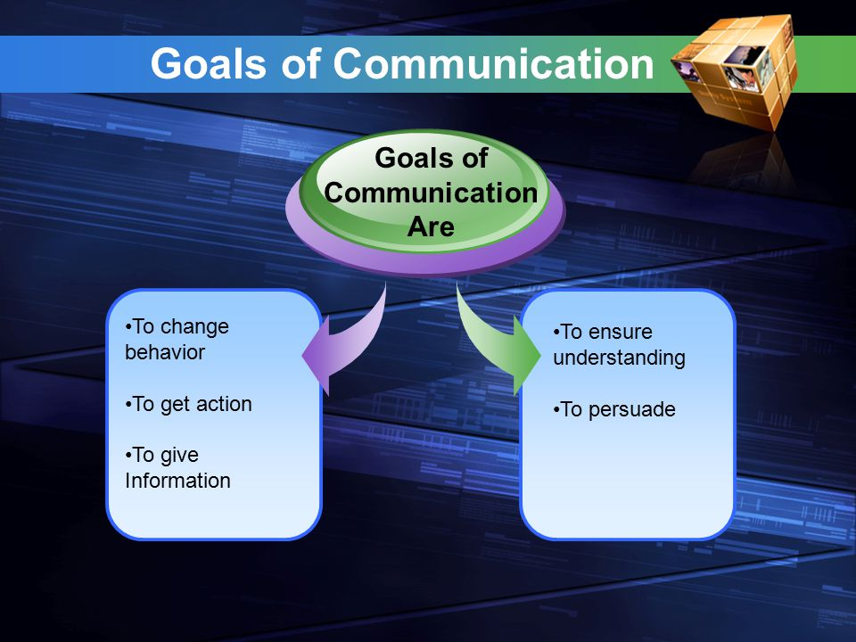 Goals of Communication