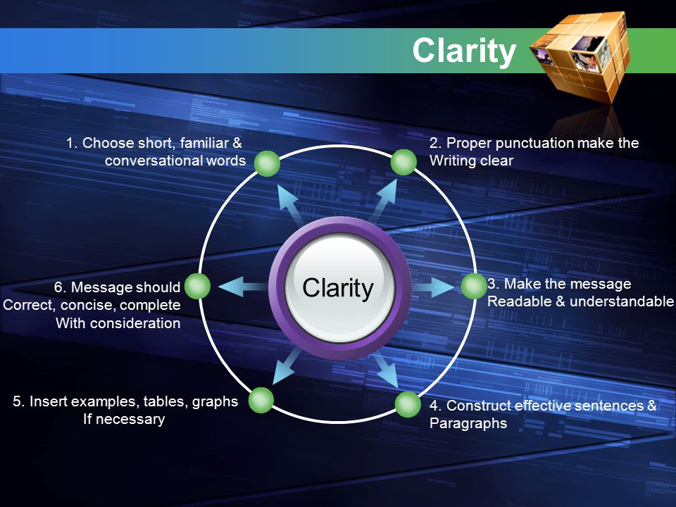 Clarity Clarity 1. Choose short, familiar & conversational words