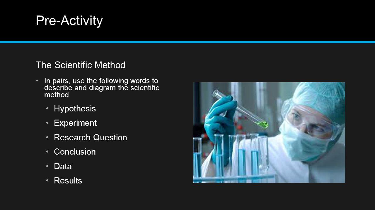 Pre-Activity The Scientific Method Hypothesis Experiment