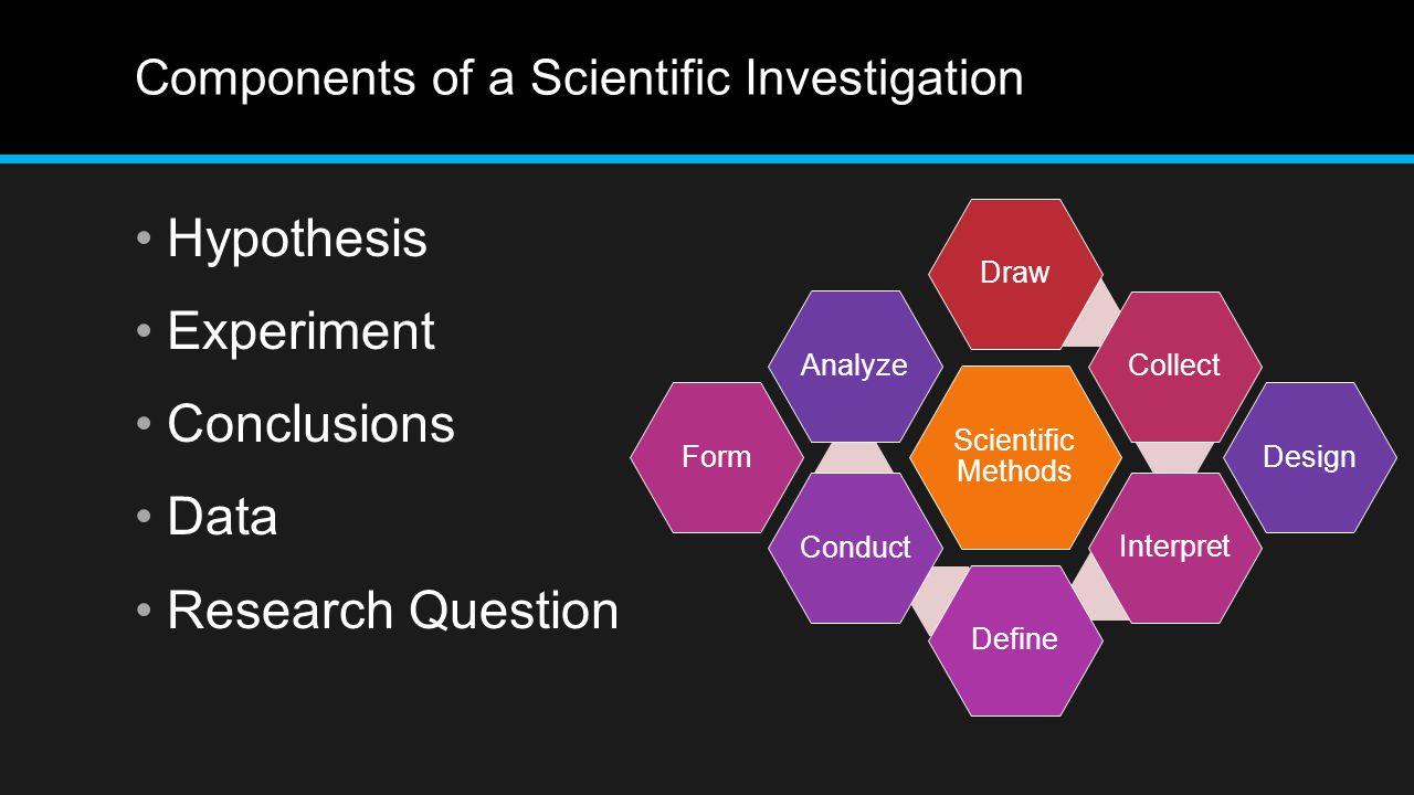 Components of a Scientific Investigation