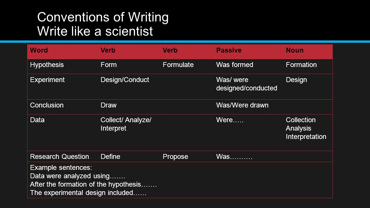 Conventions of Writing Write like a scientist