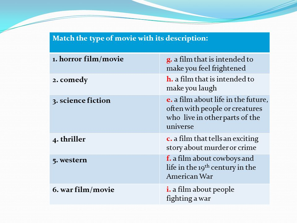 Match the type of movie with its description: