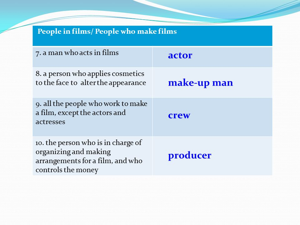 actor make-up man crew producer People in films/ People who make films