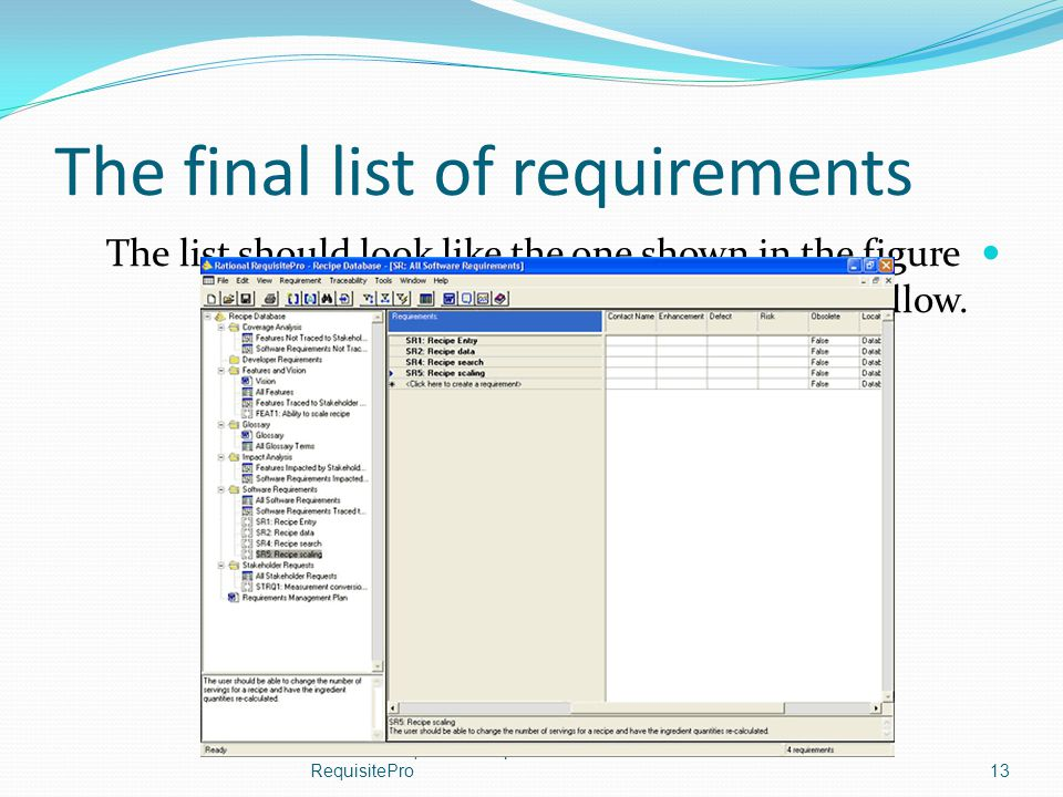 The final list of requirements