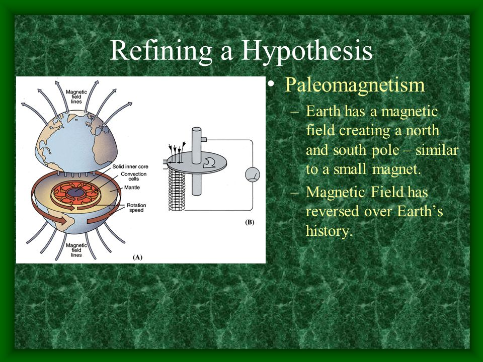 Refining a Hypothesis Paleomagnetism
