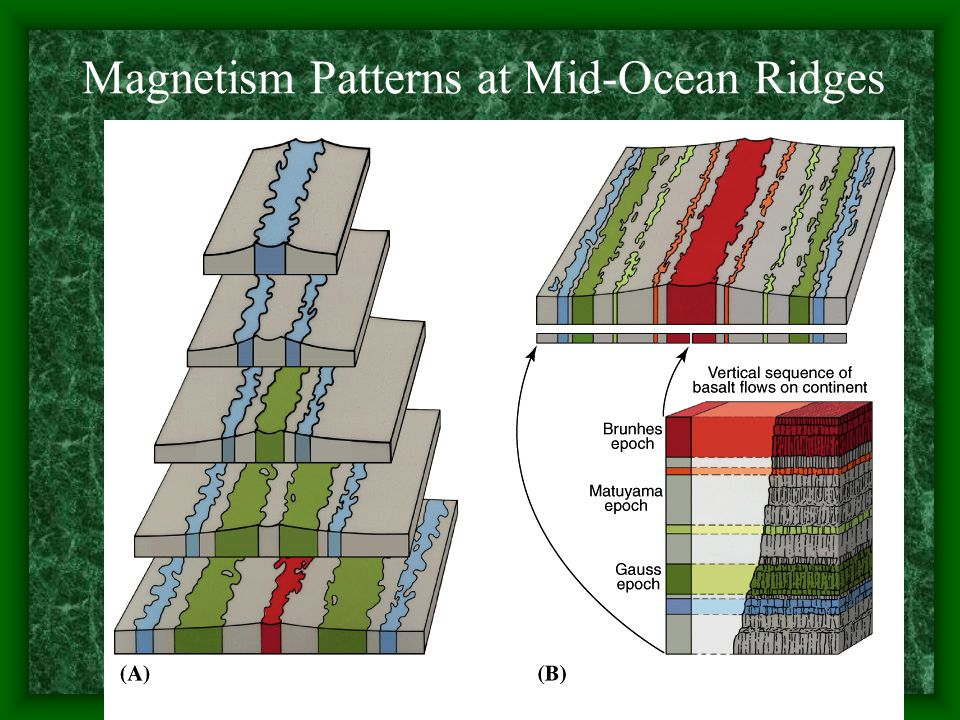 Magnetism Patterns at Mid-Ocean Ridges