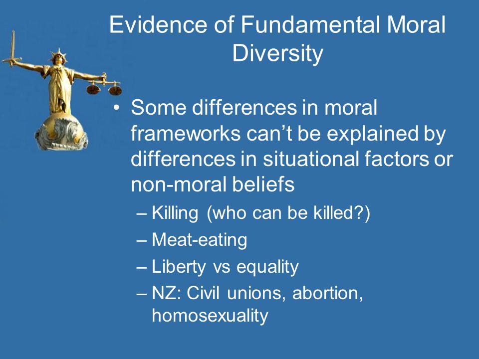 Evidence of Fundamental Moral Diversity