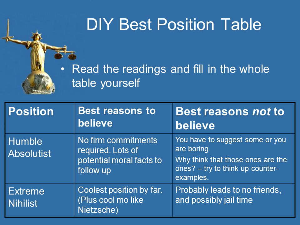 DIY Best Position Table