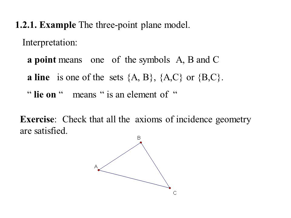 1.2.1. Example The three-point plane model.