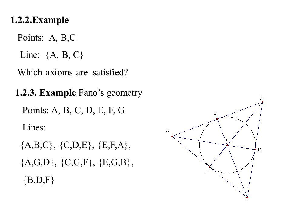 1.2.2.Example Points: A, B,C. Line: {A, B, C} Which axioms are satisfied 1.2.3. Example Fano's geometry.