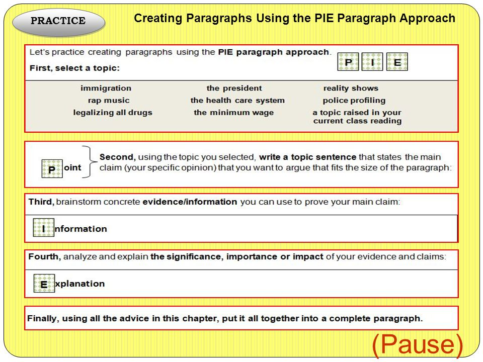 PRACTICE Creating Paragraphs Using the PIE Paragraph Approach (Pause)