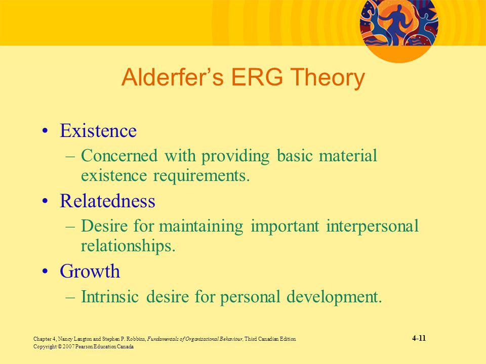 Alderfer's ERG Theory Existence Relatedness Growth