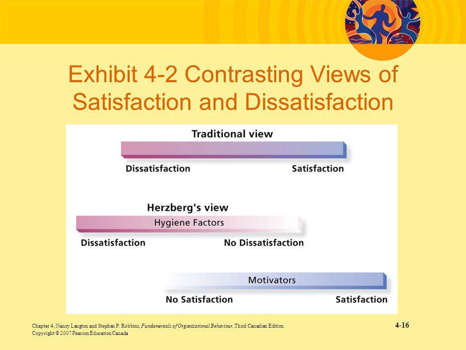 Exhibit 4-2 Contrasting Views of Satisfaction and Dissatisfaction