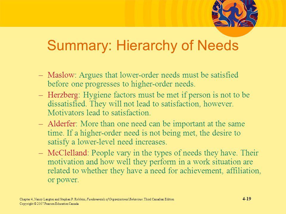 Summary: Hierarchy of Needs