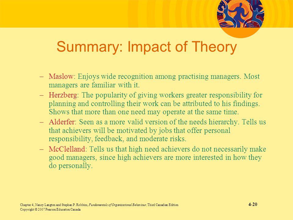 Summary: Impact of Theory