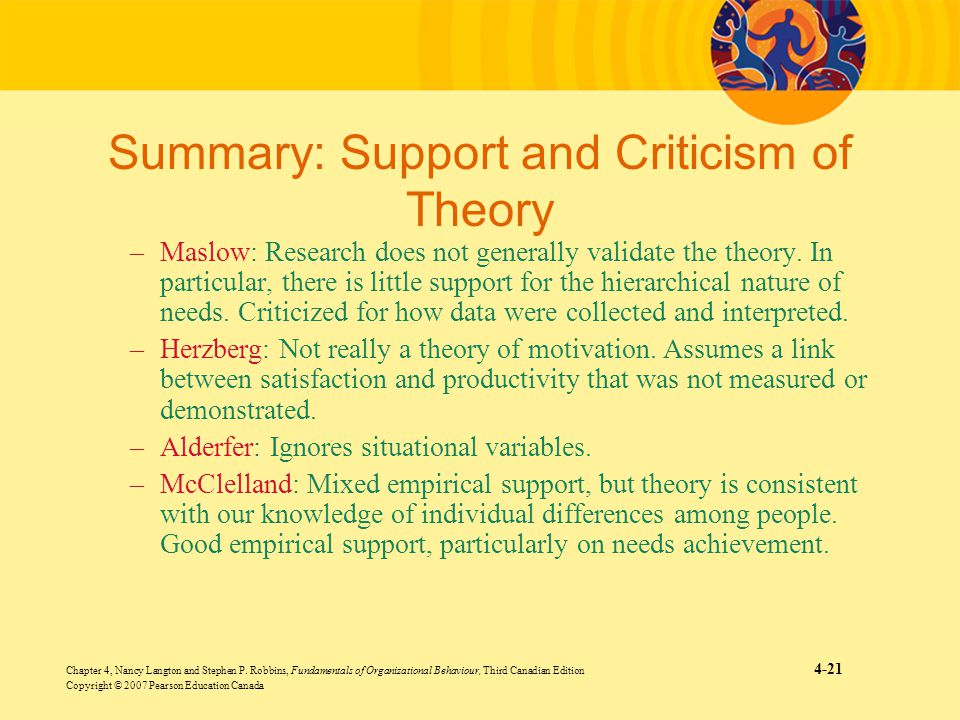 Summary: Support and Criticism of Theory