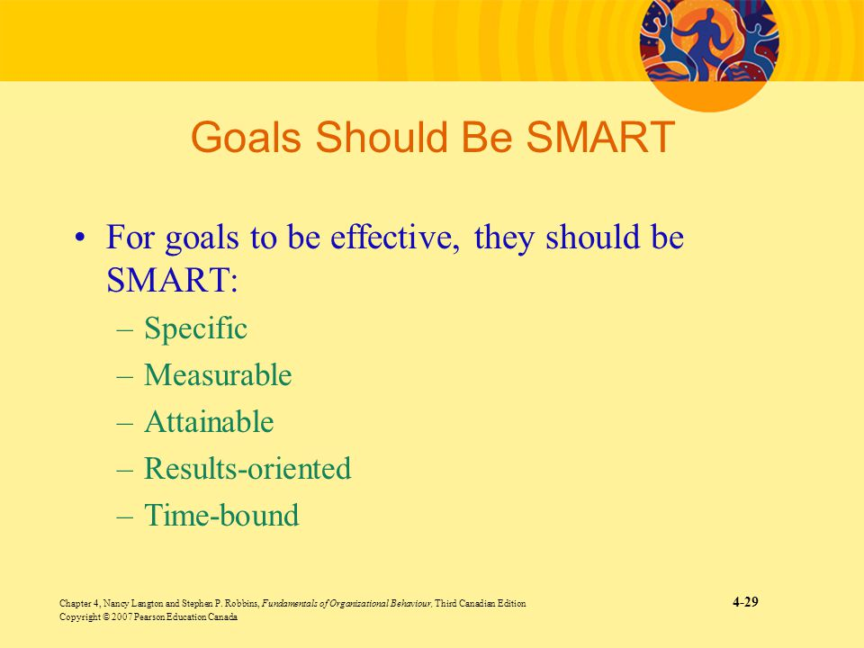 Goals Should Be SMART For goals to be effective, they should be SMART: