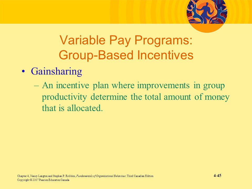 Variable Pay Programs: Group-Based Incentives