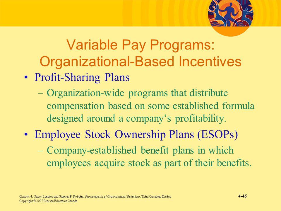 Variable Pay Programs: Organizational-Based Incentives