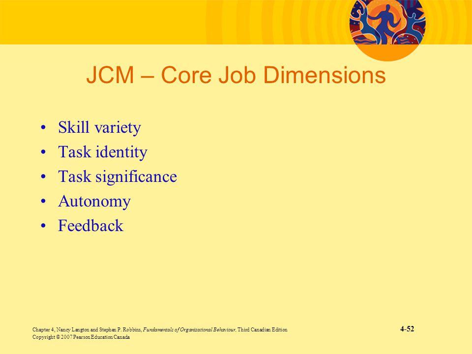 JCM – Core Job Dimensions