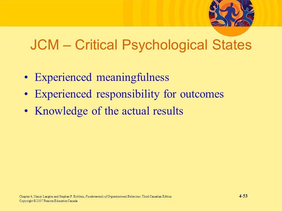 JCM – Critical Psychological States