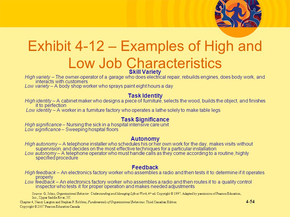Exhibit 4-12 – Examples of High and Low Job Characteristics