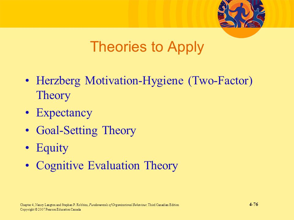 motivation theories that apply to the Motivational theories attempt to explain what motivates people to behave the way they do motivational theories can be applied to workplace settings to shed light.