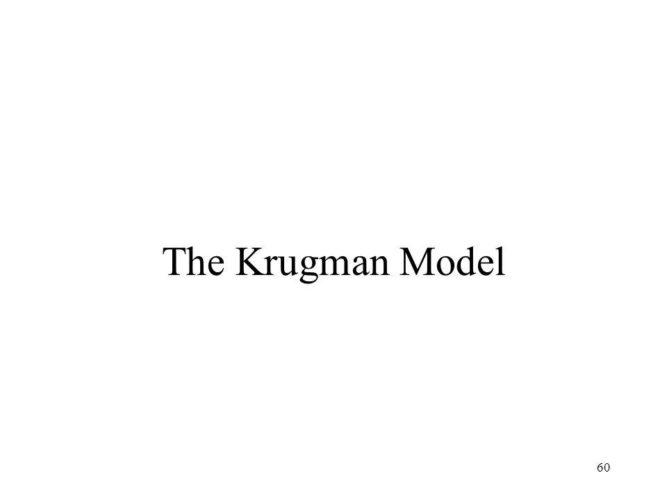 The Krugman Model