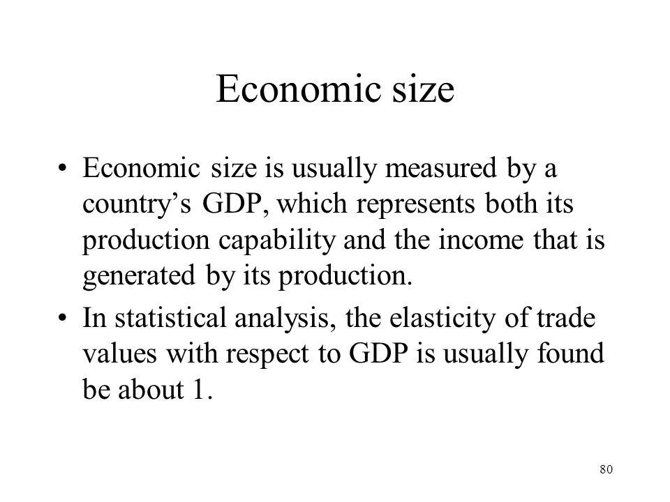 Economic size