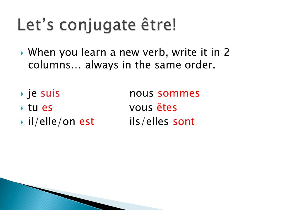 Let's conjugate être! When you learn a new verb, write it in 2 columns… always in the same order. je suis nous sommes.