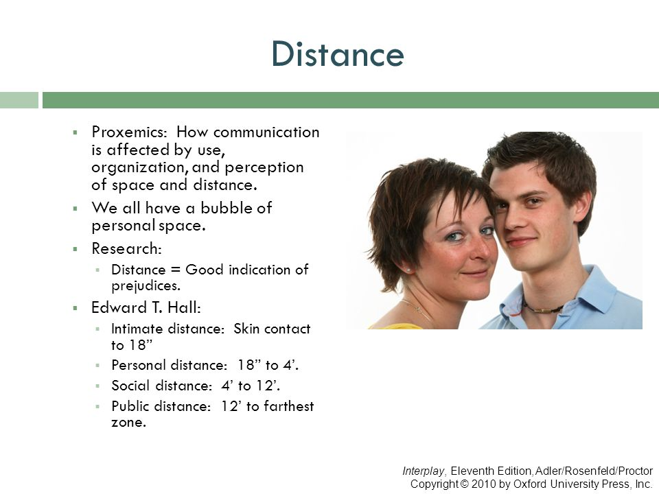 Distance Proxemics: How communication is affected by use, organization, and perception of space and distance.
