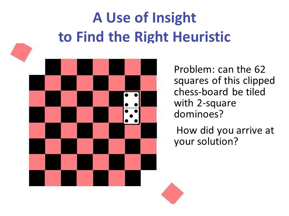 A Use of Insight to Find the Right Heuristic