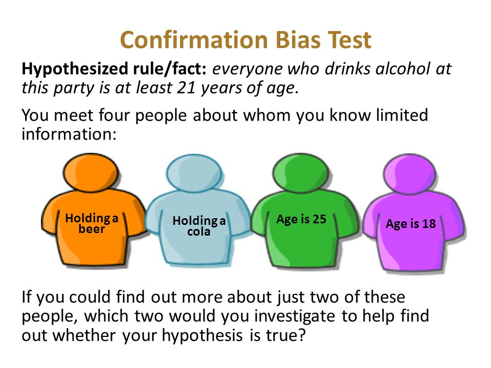 Confirmation Bias Test