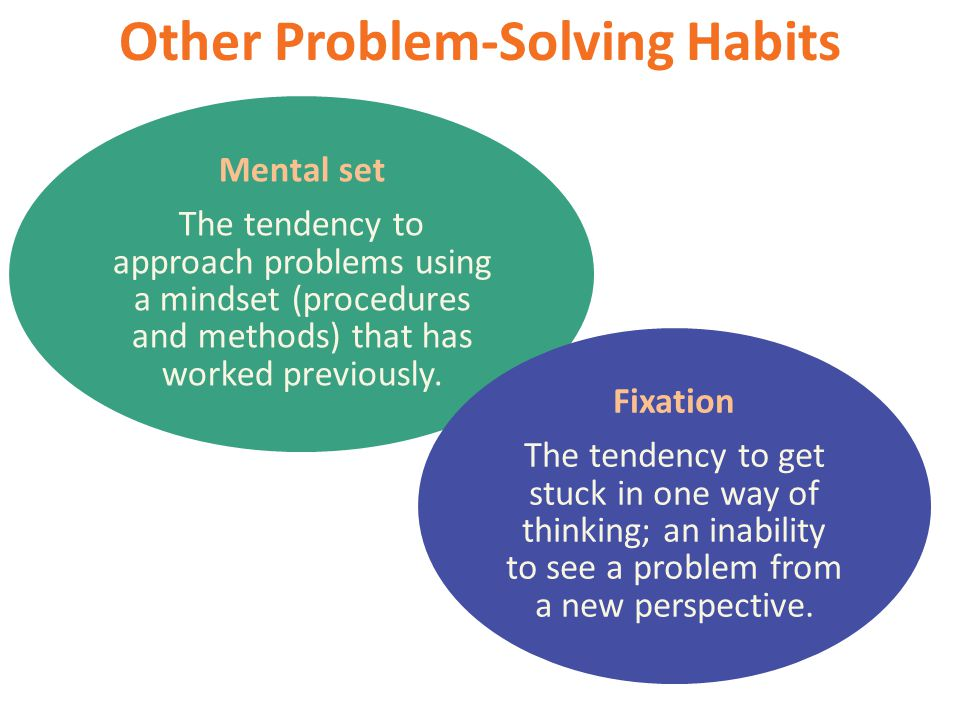 Other Problem-Solving Habits