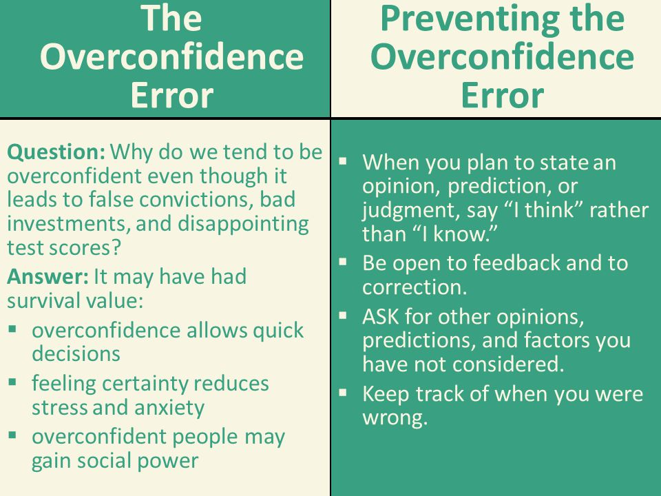 The Overconfidence Error