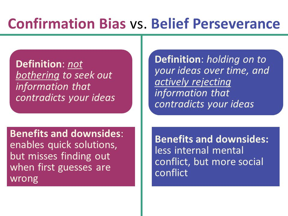 Confirmation Bias vs. Belief Perseverance