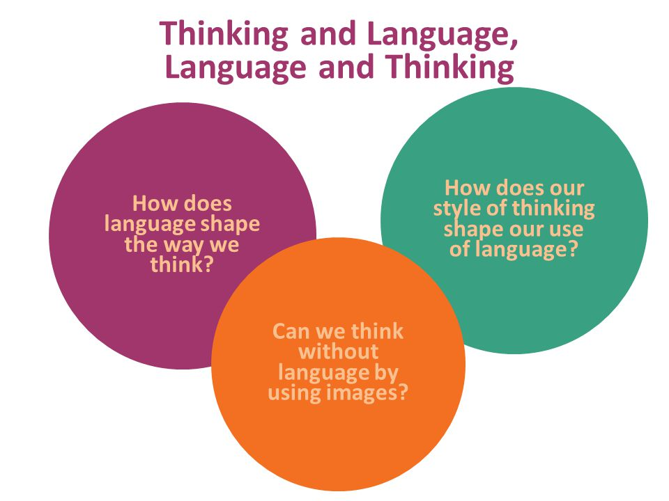 Thinking and Language, Language and Thinking