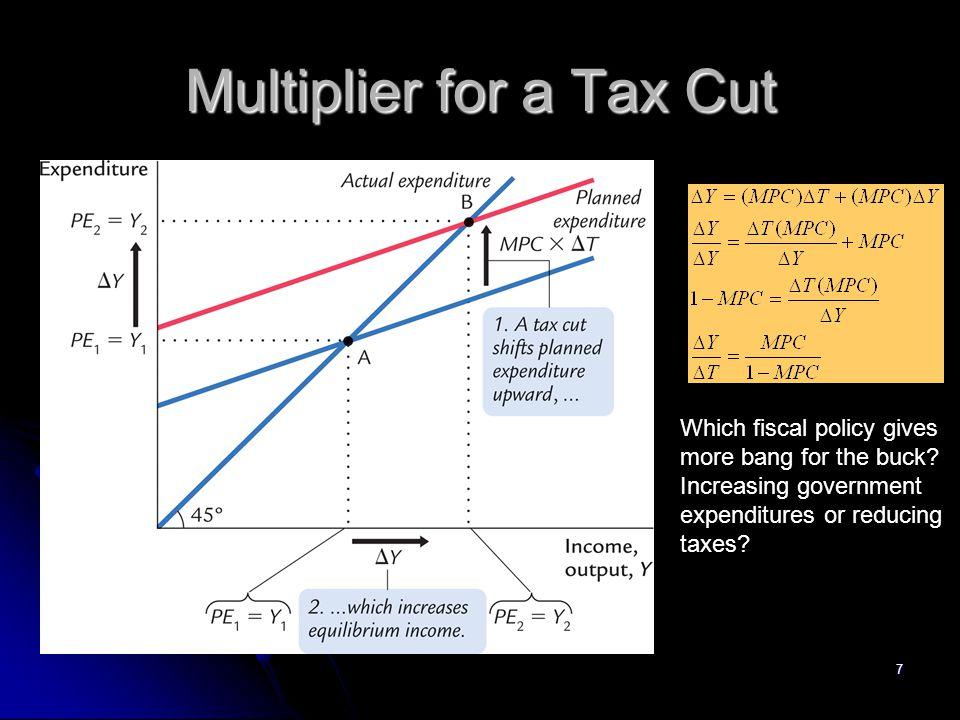 Multiplier for a Tax Cut
