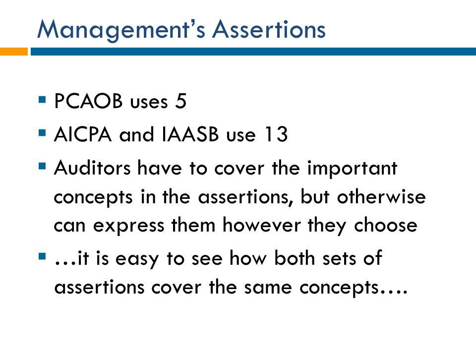 Management's Assertions