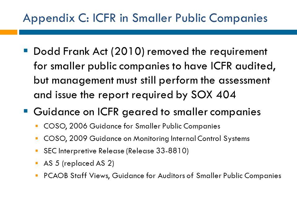 Appendix C: ICFR in Smaller Public Companies